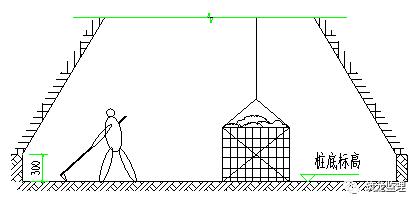 超大人工挖孔桩施工工艺及监理控制要点_8
