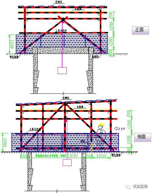 超大人工挖孔桩施工工艺及监理控制要点_6