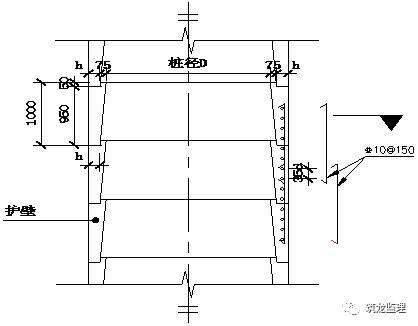 超大人工挖孔桩施工工艺及监理控制要点_9