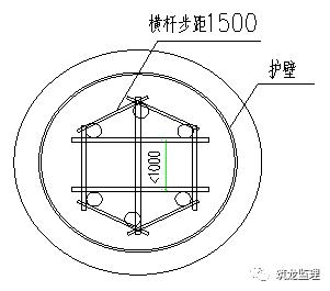 超大人工挖孔桩施工工艺及监理控制要点_11