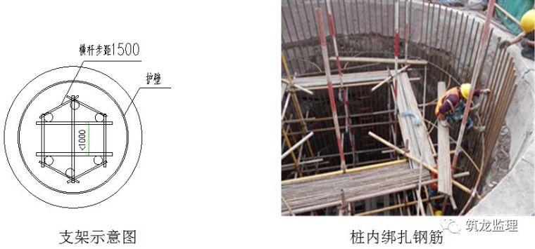 超大人工挖孔桩施工工艺及监理控制要点_18