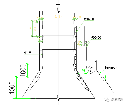 超大人工挖孔桩施工工艺及监理控制要点_29
