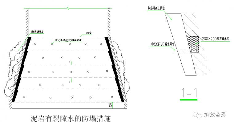 超大人工挖孔桩施工工艺及监理控制要点_32