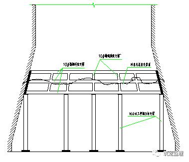 超大人工挖孔桩施工工艺及监理控制要点_33