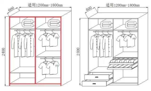 定制衣柜的详细图解,再也不用担心东西放不_5
