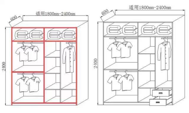 定制衣柜的详细图解,再也不用担心东西放不_2