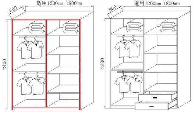 定制衣柜的详细图解,再也不用担心东西放不_3