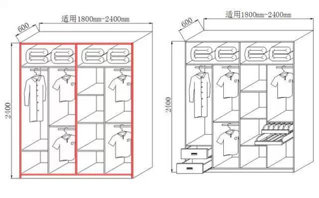定制衣柜的详细图解,再也不用担心东西放不_7