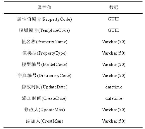 CATIA结合BIM桥梁施工管理(附CATIA教程)_3
