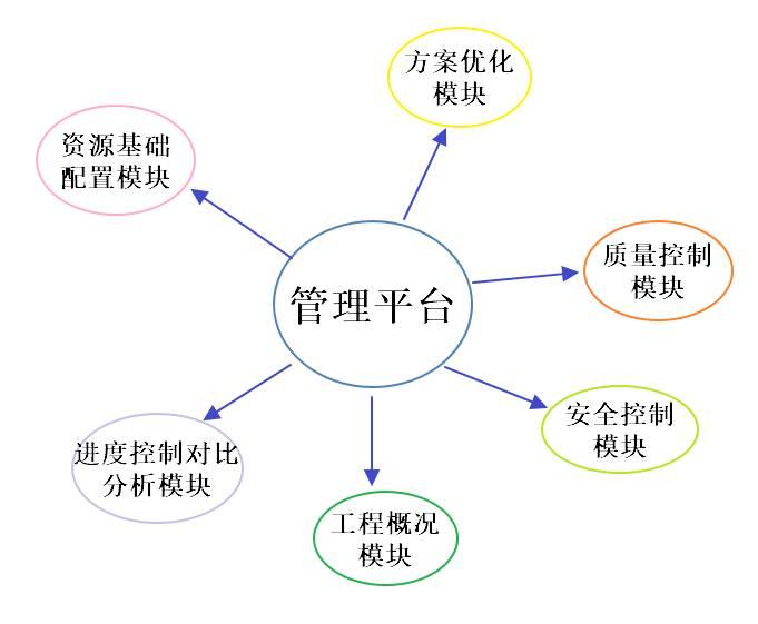 CATIA结合BIM桥梁施工管理(附CATIA教程)_8