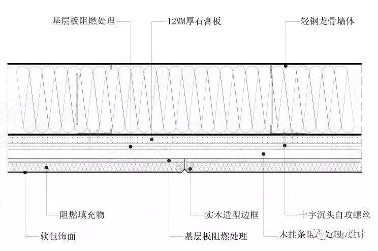 室内6大通用节点解析(文末附45套施工图)_8