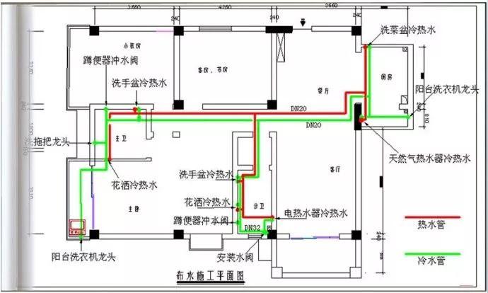 水电施工工艺之水管篇_3