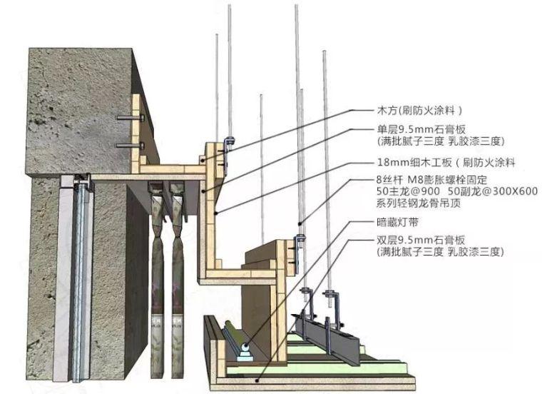 室内6大通用节点解析(文末附45套施工图)_18