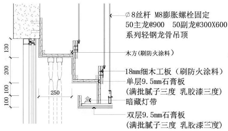 室内6大通用节点解析(文末附45套施工图)_17