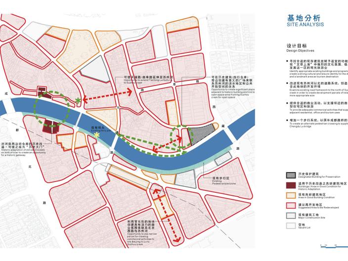 [上海]苏州河滨河景观地块详细规划设计文本-基地分析