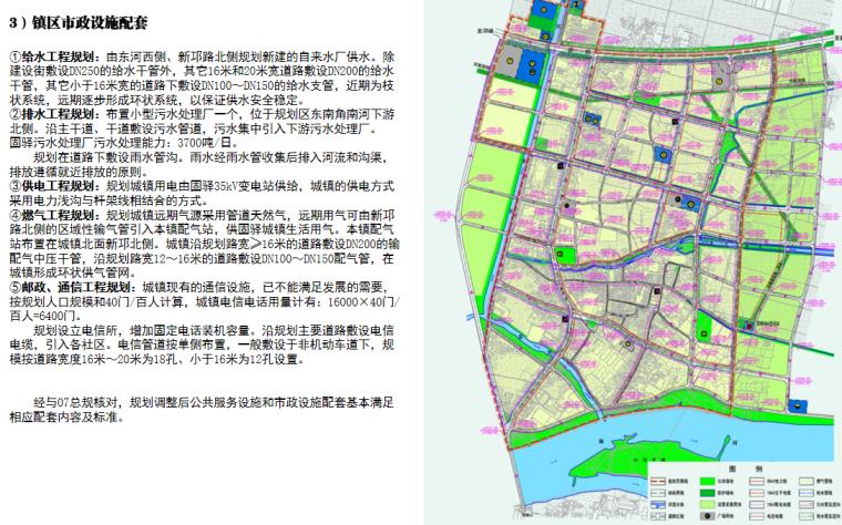 市政设施规划图