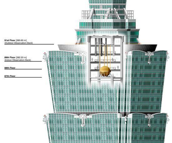 """中国第一高楼是如何抗击""""风王""""利奇马的?_13"""