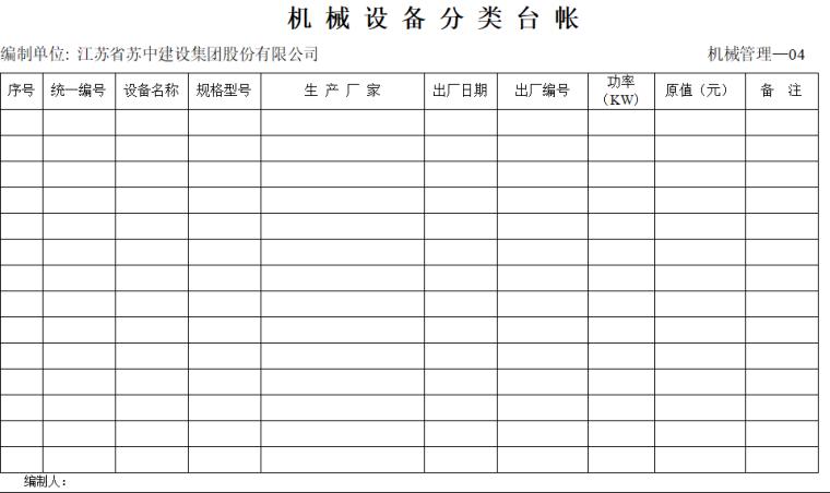 机械设备管理台帐(附9套表格)