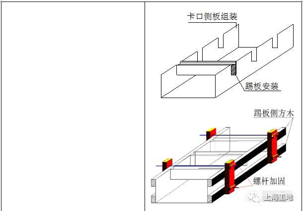 图文详解9大类工程质量通病防治,抓紧收藏_18