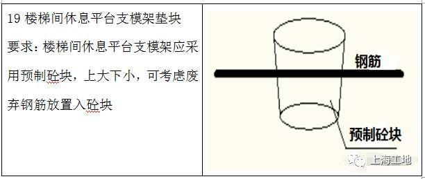 图文详解9大类工程质量通病防治,抓紧收藏_30