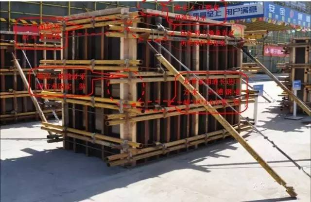 工地上必知的剪力墙、梁、板模板标准做法,_3