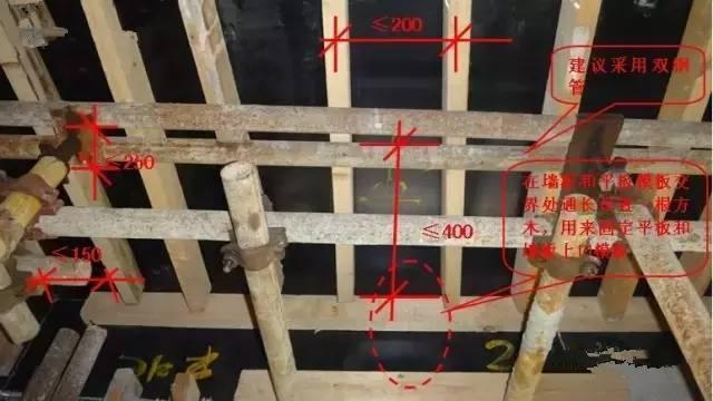 工地上必知的剪力墙、梁、板模板标准做法,_13