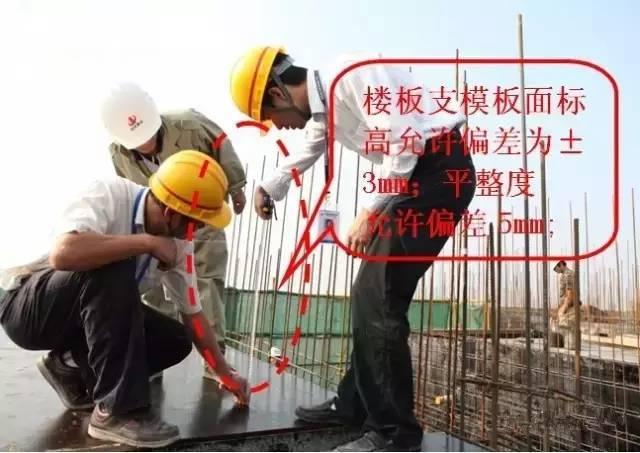 工地上必知的剪力墙、梁、板模板标准做法,_17