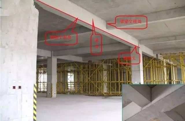 工地上必知的剪力墙、梁、板模板标准做法,_22