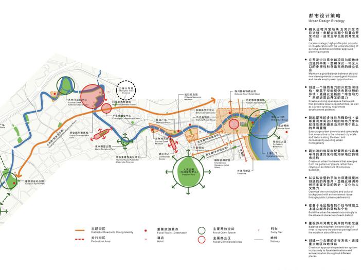 [上海]苏州河滨河景观地块详细规划设计文本-总体城市设计概念