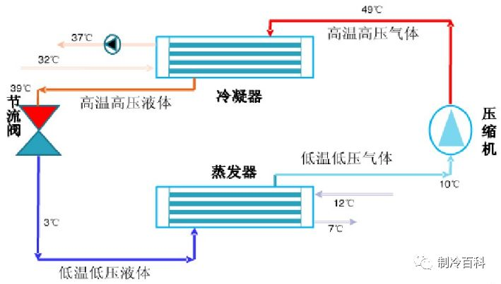 空调水冷冷水机与风冷冷水机设计选型_1