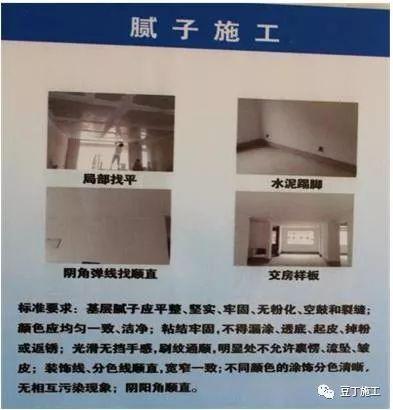 八大工程细部施工工艺标准做法,150余张照片_40