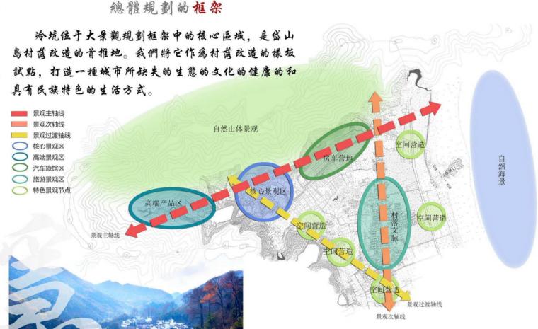 [浙江]金华冷坑村安养静心度假区规划文本-规划结构图