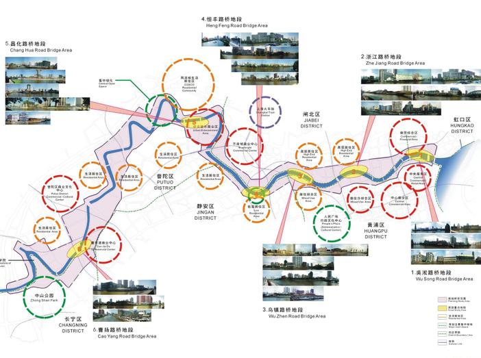 [上海]苏州河滨河景观地块详细规划设计文本-功能结构分析