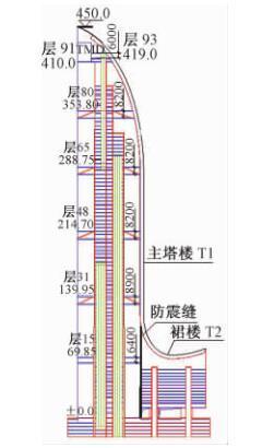 苏州IFC建筑剖面图