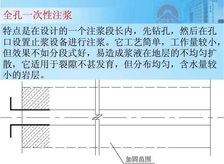 隧道注浆施工技术图文,建议收藏!_52