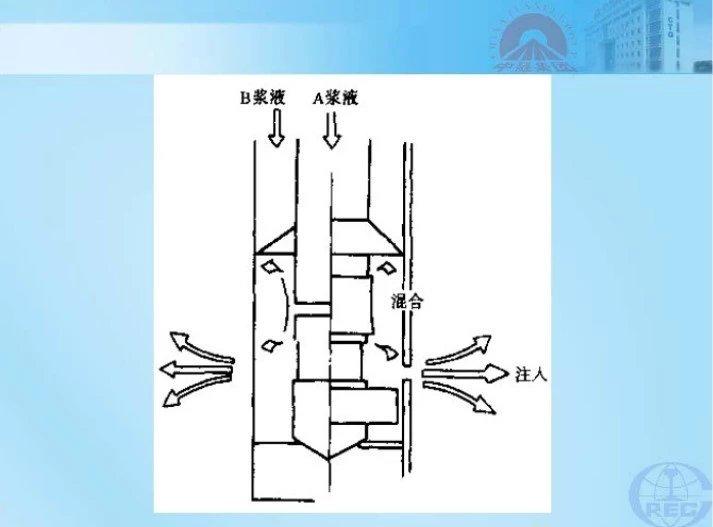 隧道注浆施工技术图文,建议收藏!_57