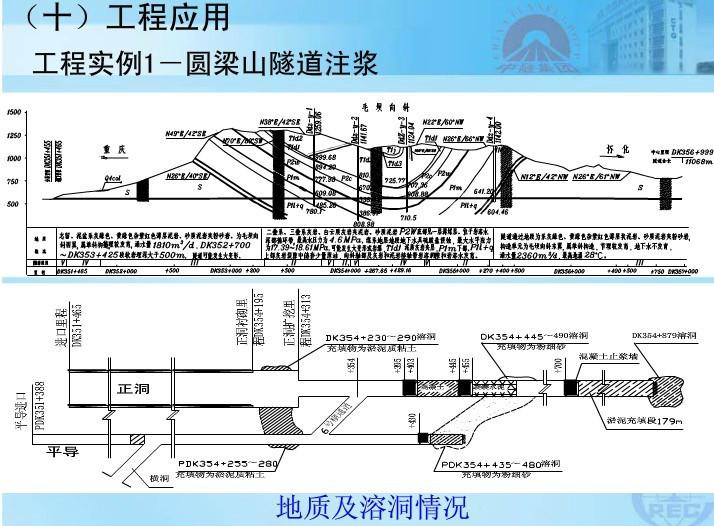 隧道注浆施工技术图文,建议收藏!_64