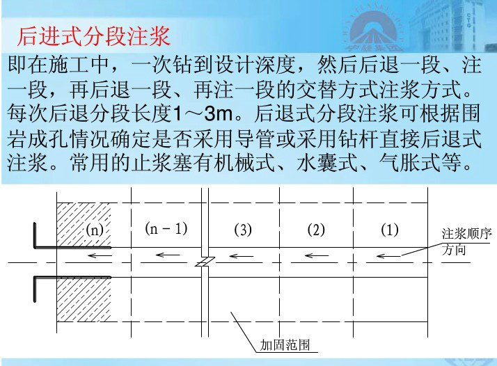 隧道注浆施工技术图文,建议收藏!_54