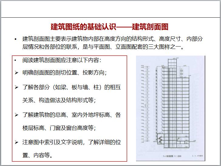 建筑图纸的基础认识——建筑剖面图
