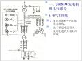 电气设备选择的一般条件25页