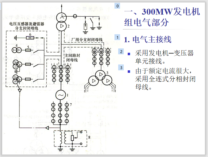 300MW发电机组电气部分