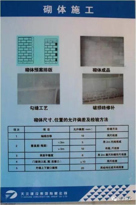 八大工程细部施工工艺标准做法_28