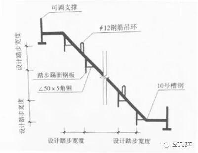 八大工程细部施工工艺标准做法_78