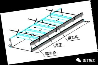 八大工程细部施工工艺标准做法_80