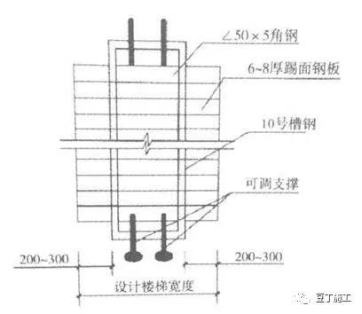 八大工程细部施工工艺标准做法_77