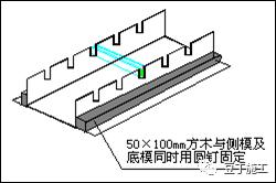 八大工程细部施工工艺标准做法_79