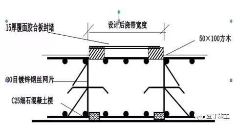 八大工程细部施工工艺标准做法_93