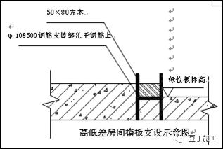 八大工程细部施工工艺标准做法_87