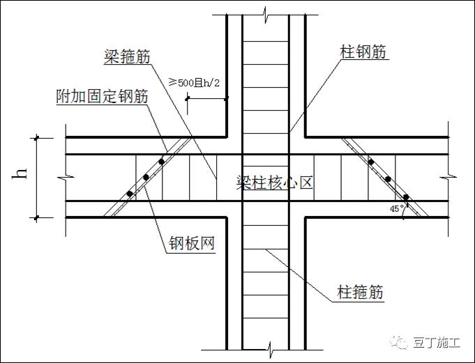 八大工程细部施工工艺标准做法_117