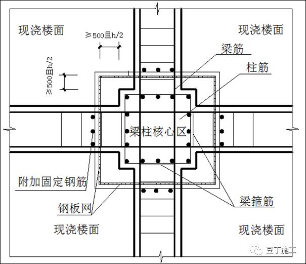 八大工程细部施工工艺标准做法_118